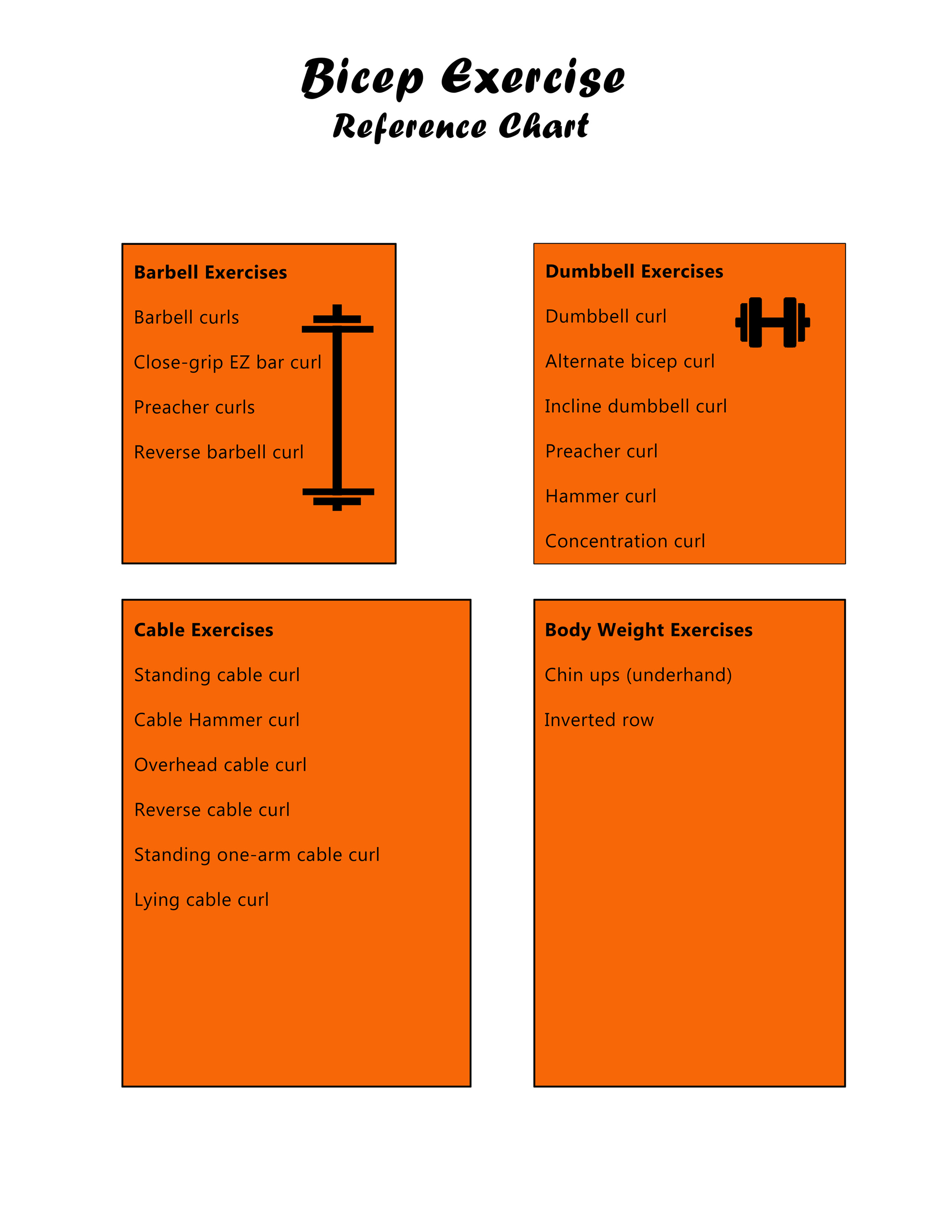 Printable reference chart with a list of the best bicep exercises.