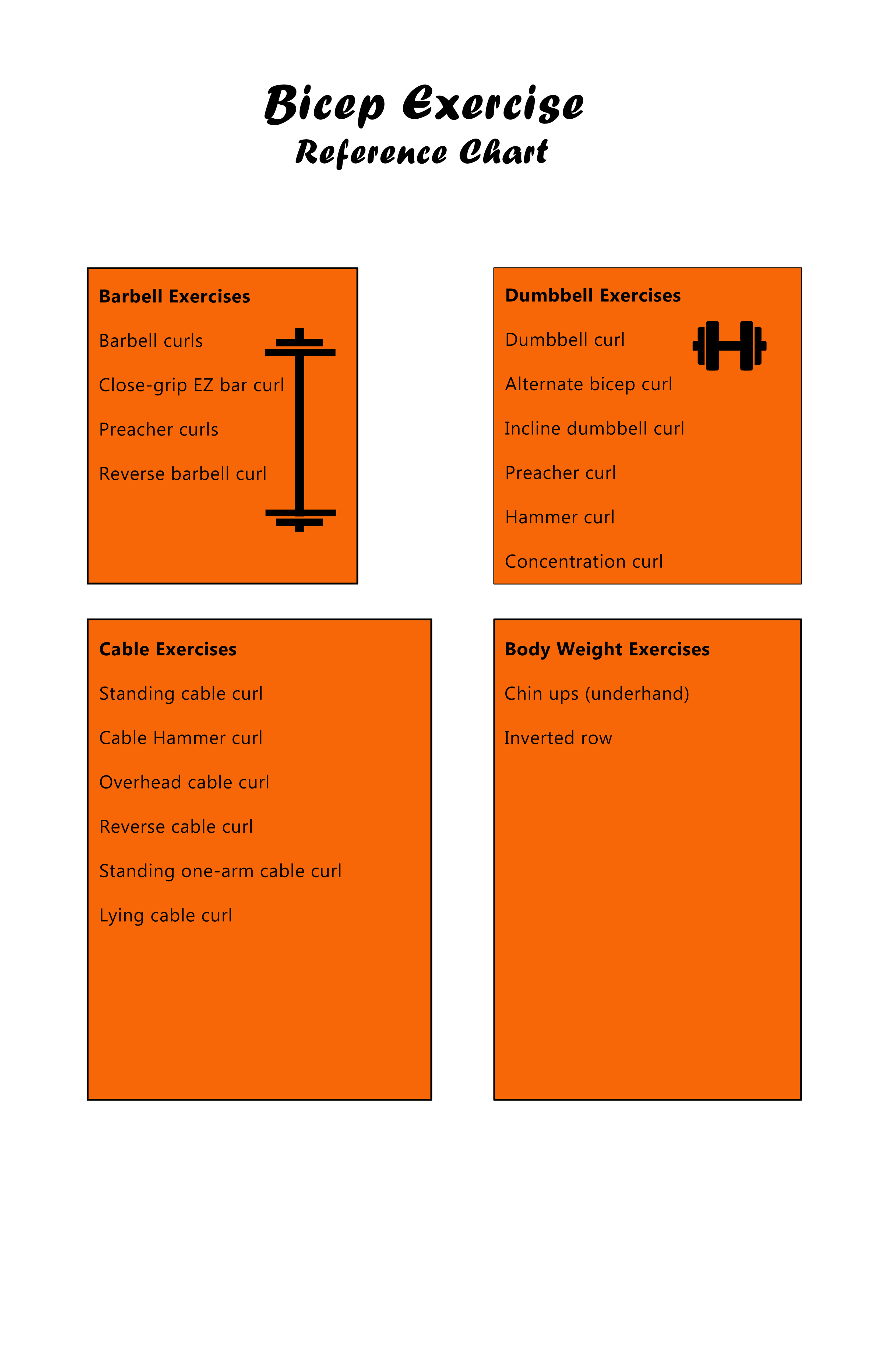 Bicep Exercise Chart