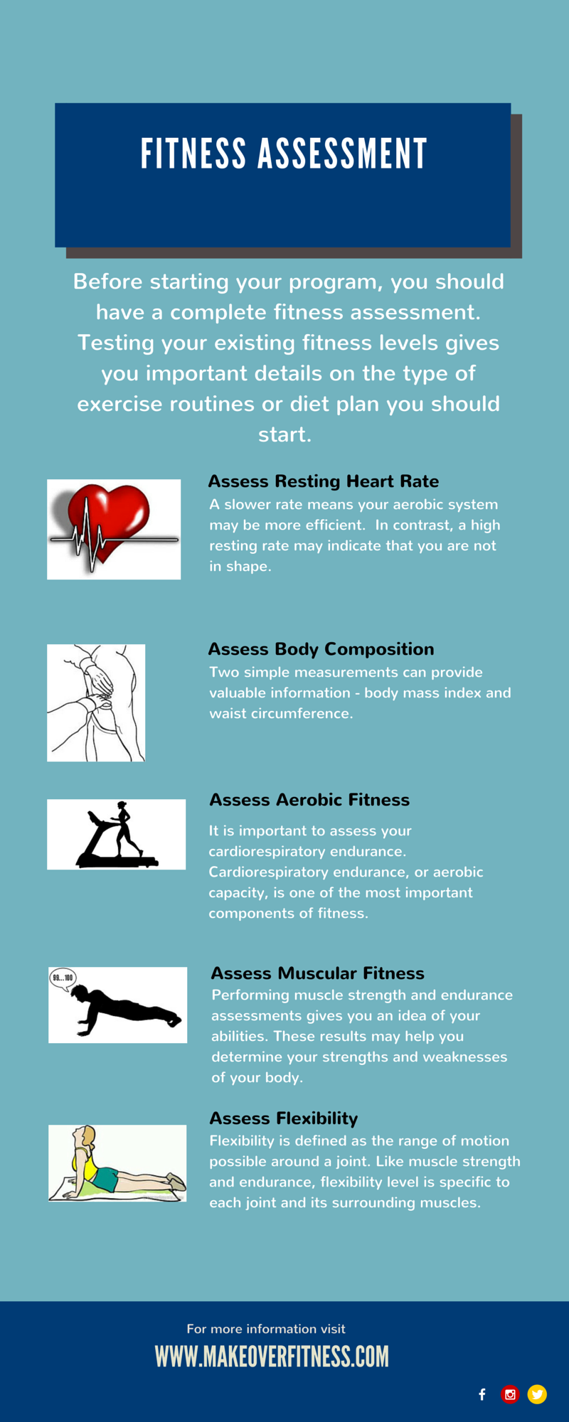 Fitness assessment infographic that you can download and print.