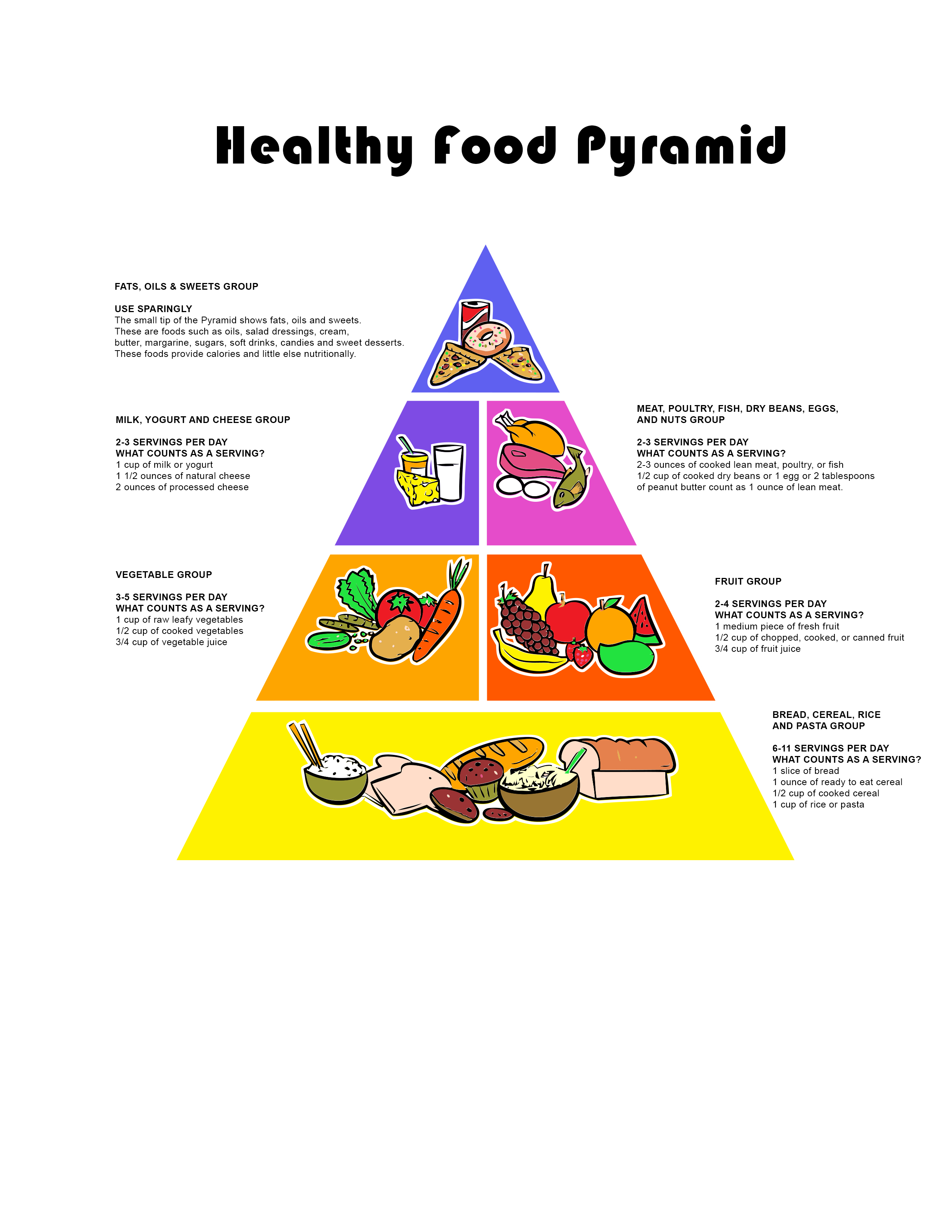 Priceless image intended for printable food pyramid