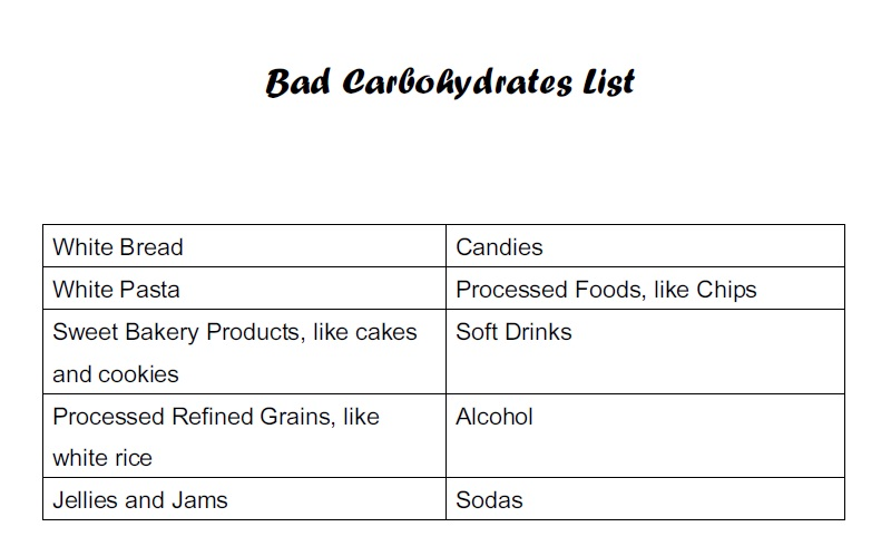 Printable bad carbs list