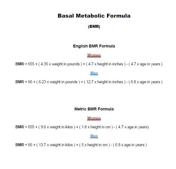 Cinci fapte ciudate despre metabolism