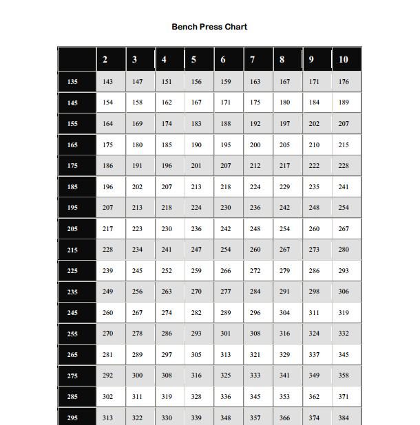 Bench 1rm: Printable Bench Press Chart