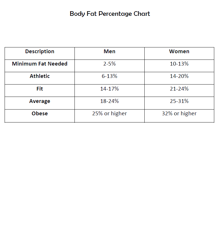 printable body fat percentage chart