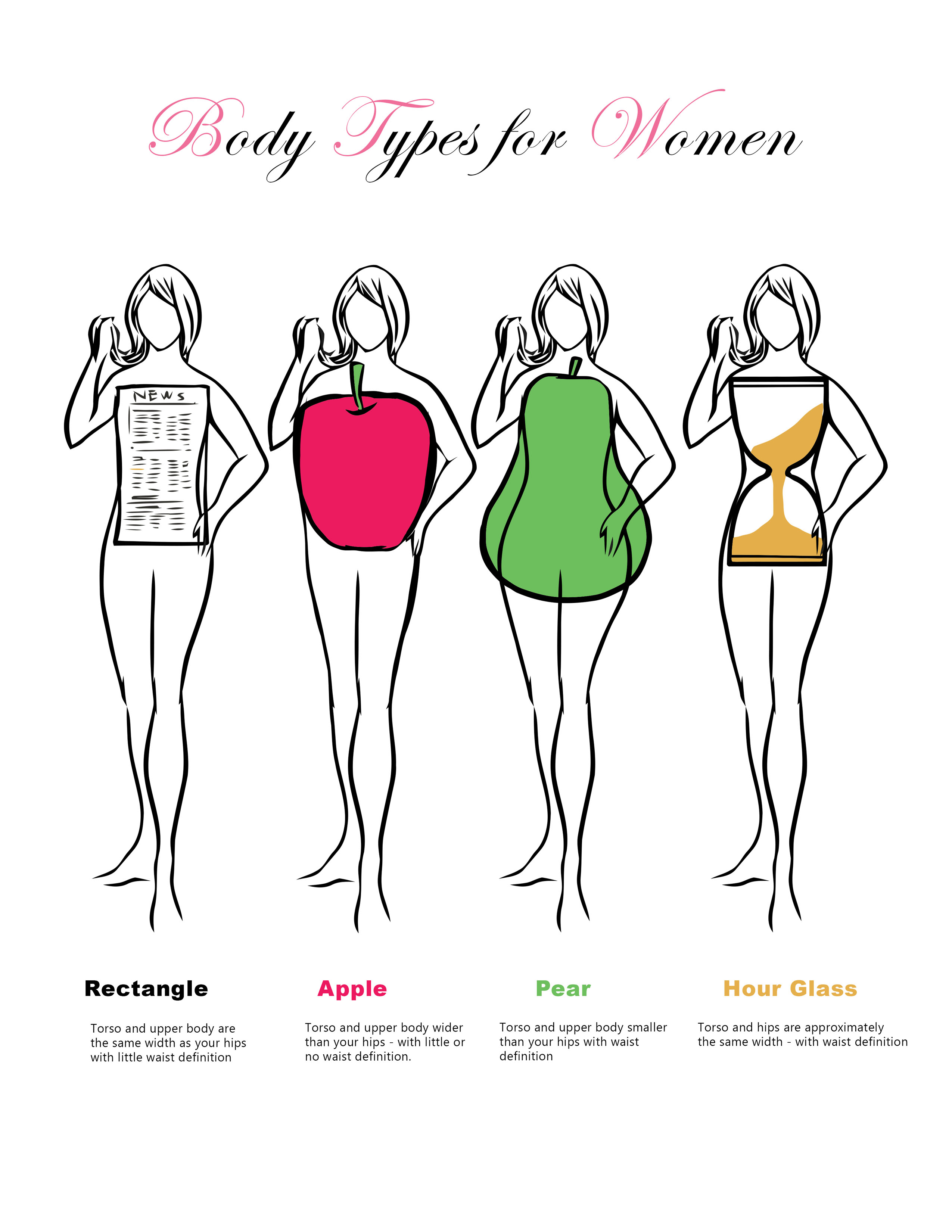 Body types chart for women you can download and print.
