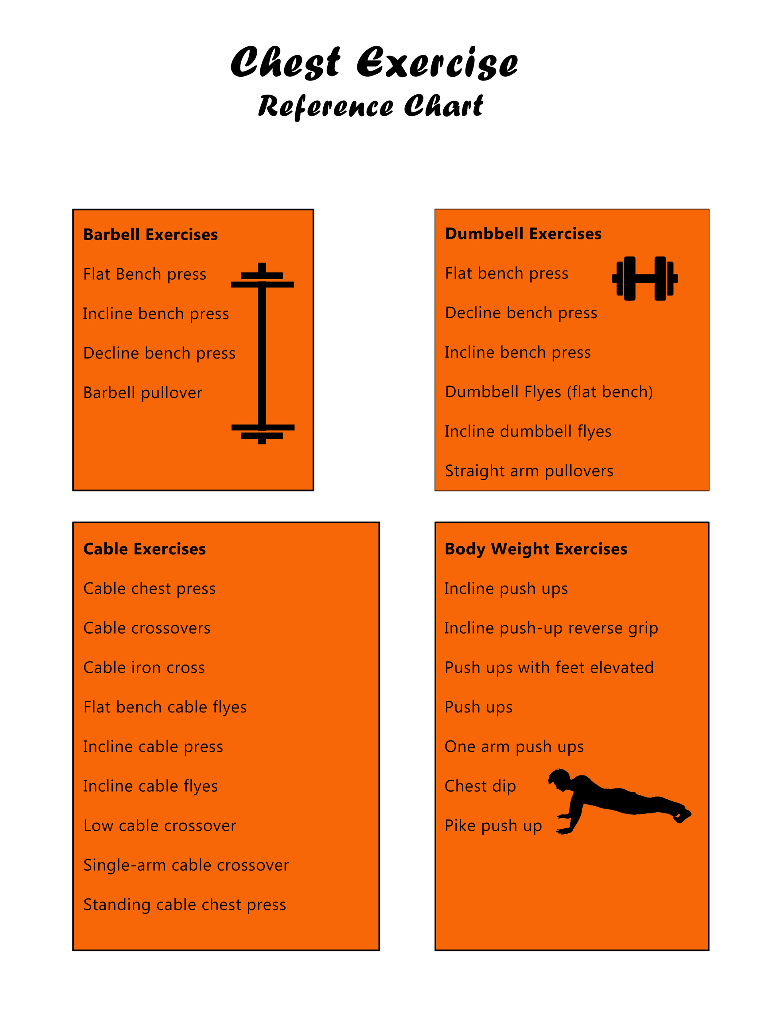 Chest Exercise Charts