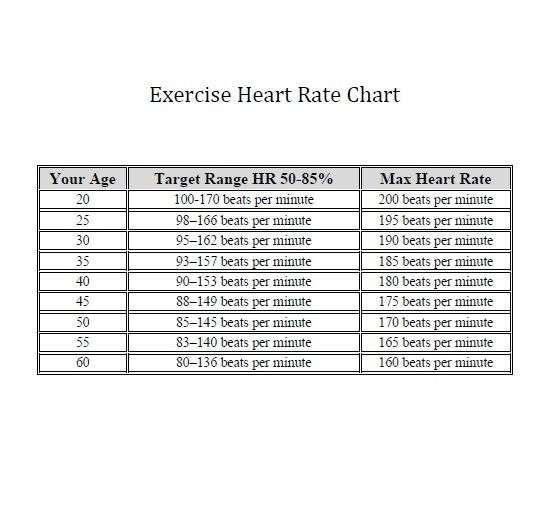 Target Heart Rate Charts