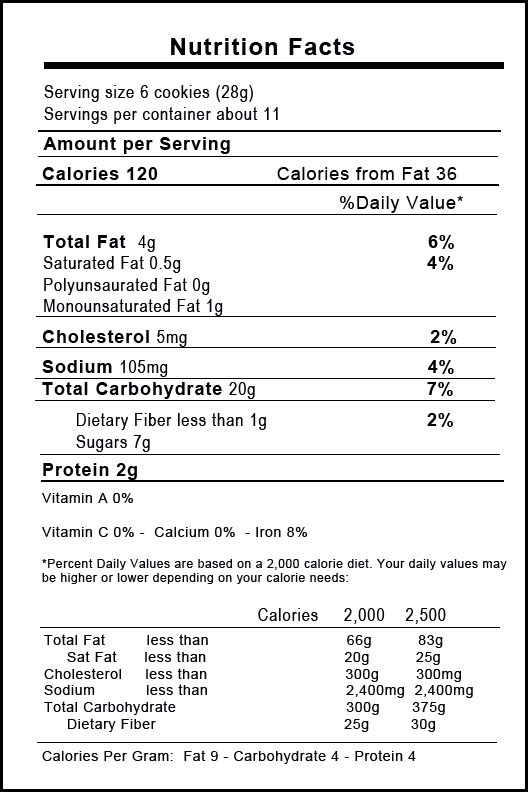 Learn how to read food label with this printable sample