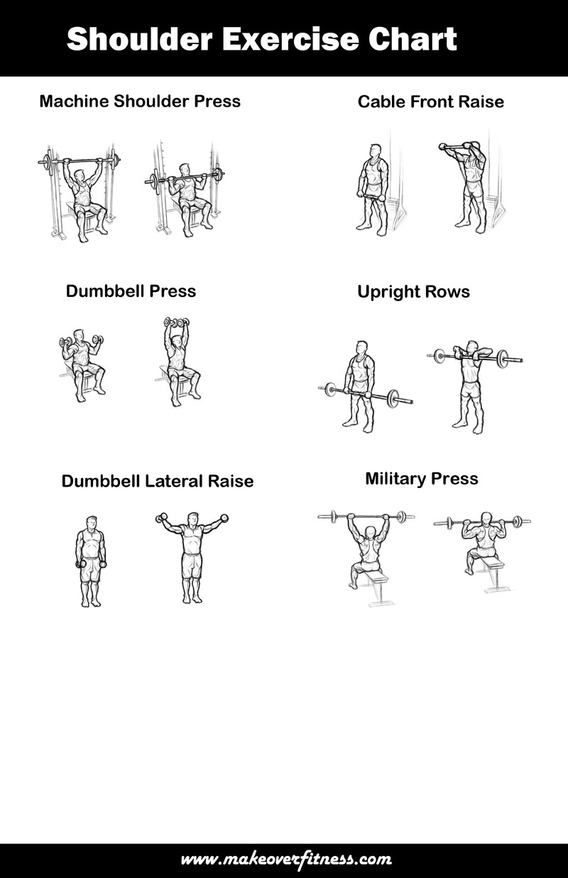 Free shoulder exercise chart you can print.